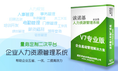 Einuoji Human Resource Management System V7 Edition