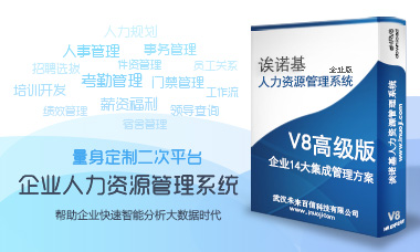 Einuoji Human Resource Management System V8 Edition